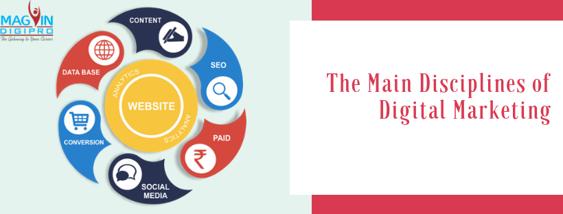 The Main Disciplines of Digital Marketing | Best Digital Marketing Course in Bangalore